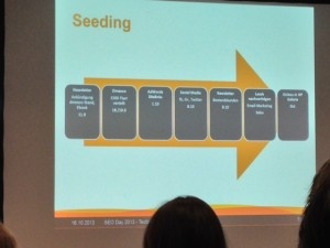 Seeding Content Kampagne