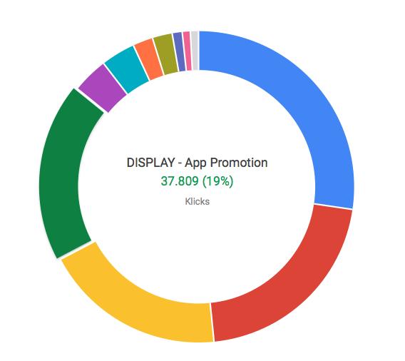 Visualisierungsmöglichkeiten Berichtseditor