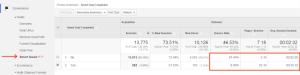 Aktivierung der Smart Goals in Google Analytics