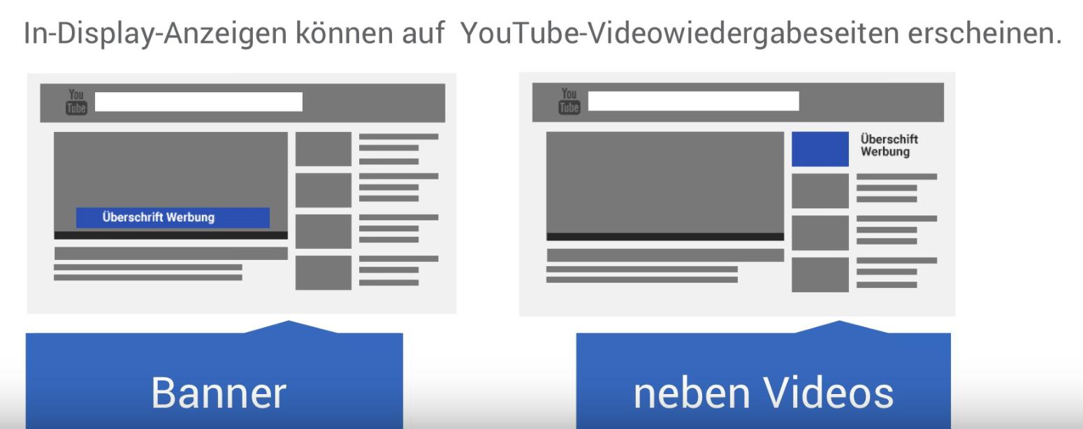 In-Display-Anzeigen YouTube
