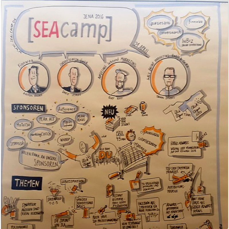 SEACamp Grafik