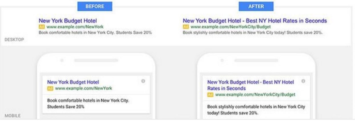 Expanded-Text-Ads bei AdWords