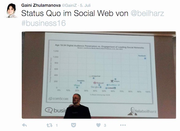 Vortrag Felix Beilharz
