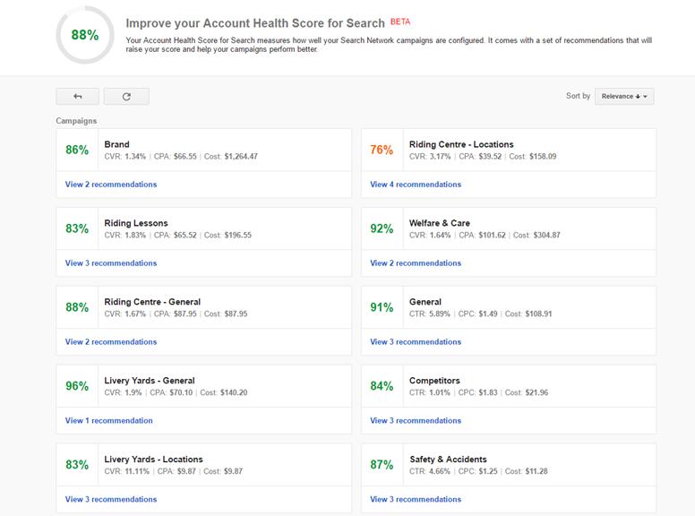 Account Health Score auf Kampagnenebene