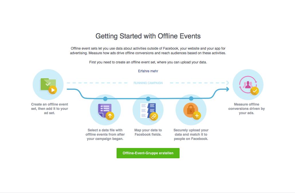 Facebook Offline Events organsieren