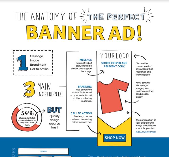 Gestaltung von Werbebannern in 5 Schritten