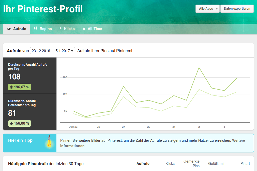 Darstellung des Pinterest-Profil