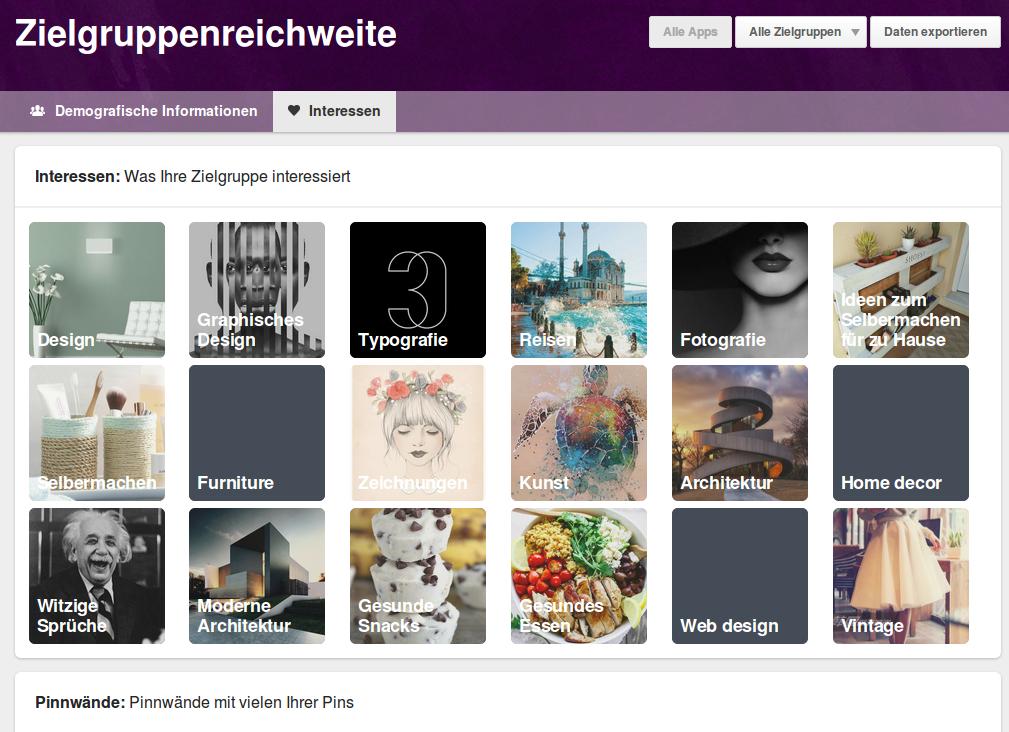 Zielgruppenreichweite auf Pinterest