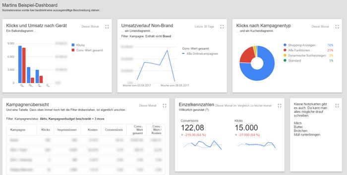 Dashboards bei Google AdWords