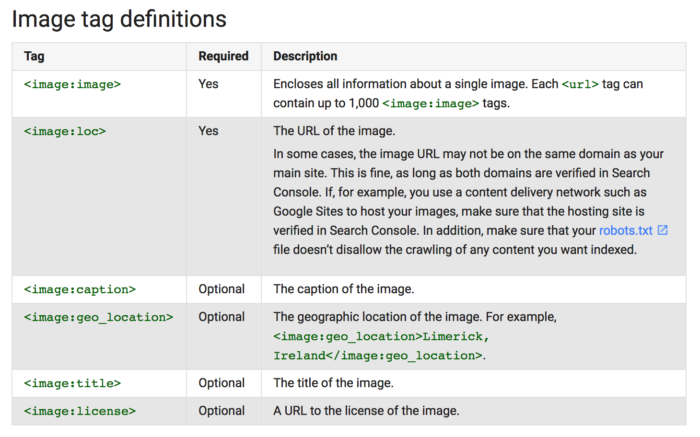 Image Tag Definition