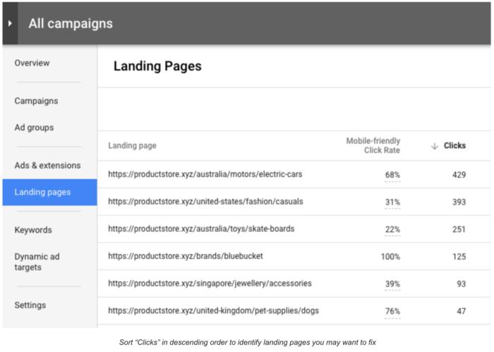 """Übersicht der Seite """"Landing Pages"""
