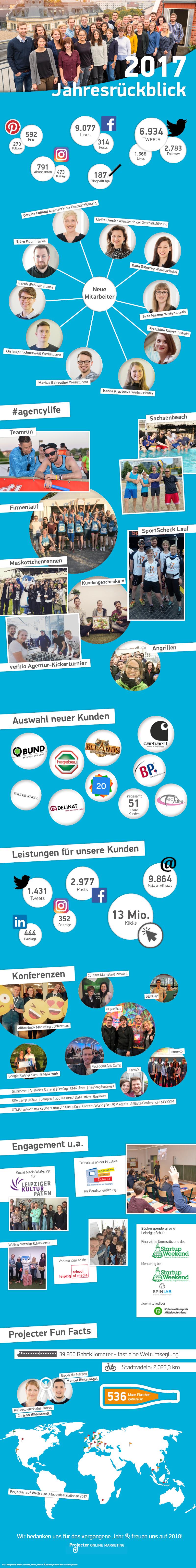 Jahresrückblick_Projecter_2017