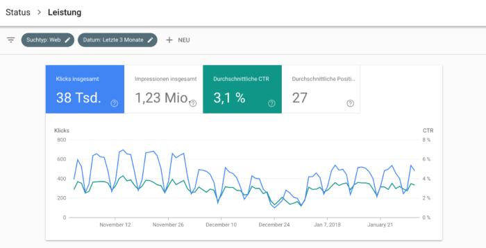Google Search Console 2018 Menüpunkt Leistungen