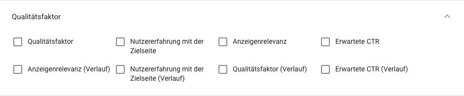 Komponenten des Google AdWords Qualitätsfaktors
