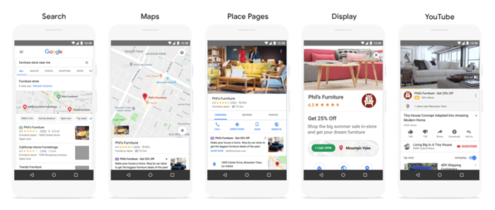 Google Ads Kampagnentyp Local Campaigns