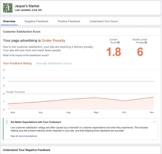 Diagramm zu Facebook wertet künftig Nutzererfahrungen aus