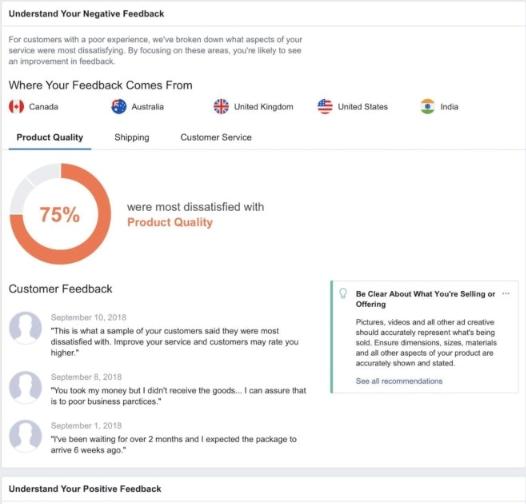 Feedback Dashboard zur Auswertung der Nutzererfahrungen
