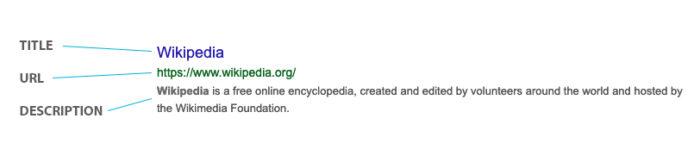 Zu sehen ist eine Beschreibung der einzelnen Textelemente einer Suchanfrage