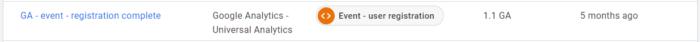 Google Tag Manager Naming
