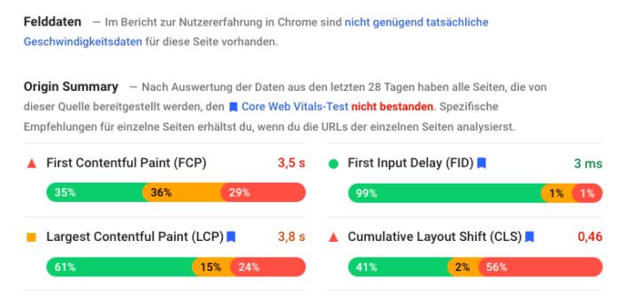 Screenshot der Core Web Vitals mit zusätzlicher Summary der durchschnittlichen Werte der untersuchten Website