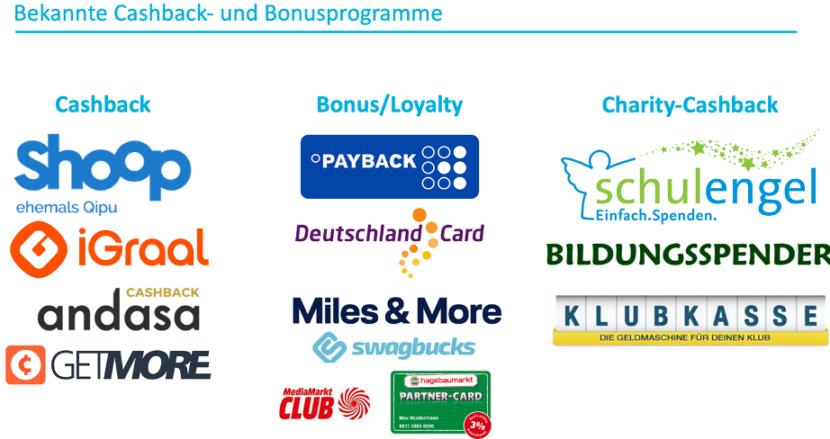Zu sehen ist eine Übersicht, der bekannten Cashback- und Bonusprogramme