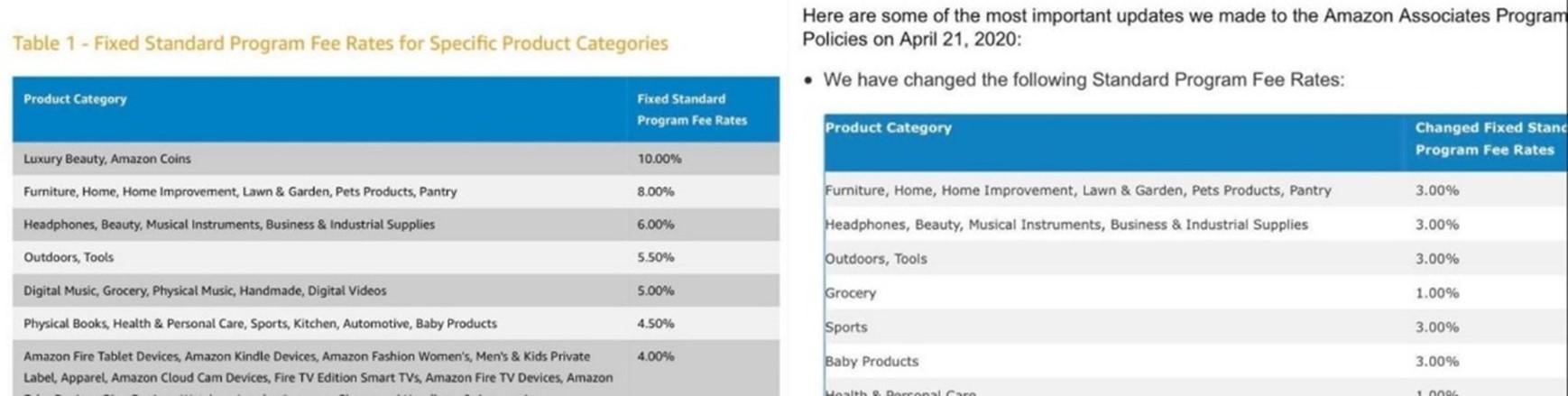 Screenshot Änderung der Provisionsraten im Amazon Partnerprogramm
