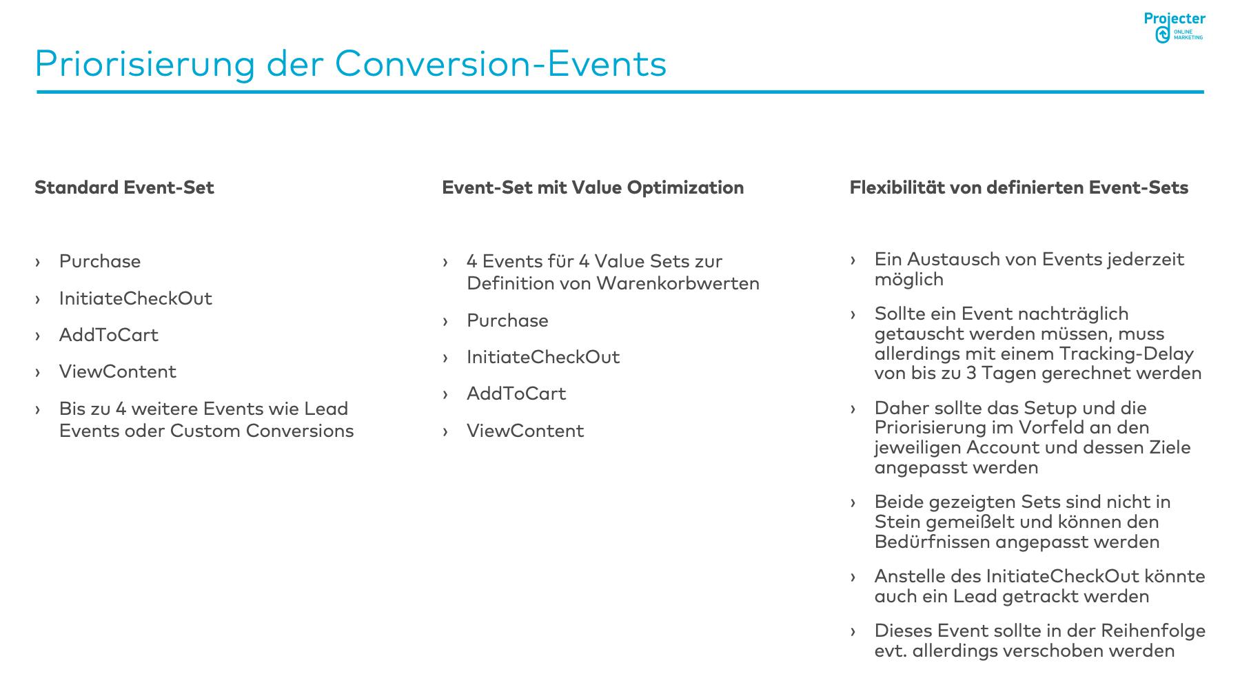 Grafik Übersicht der Priorisierung von Conversion-Events