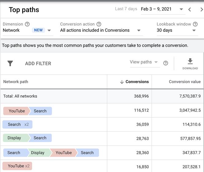 Screenshot Umfassendere Attribution bei Display-Kampagnen