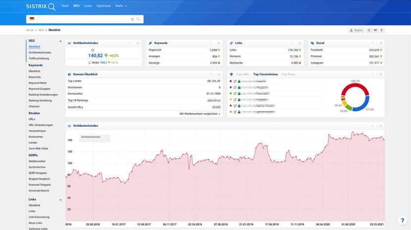 Screenshot Sistrix SEO-Tool