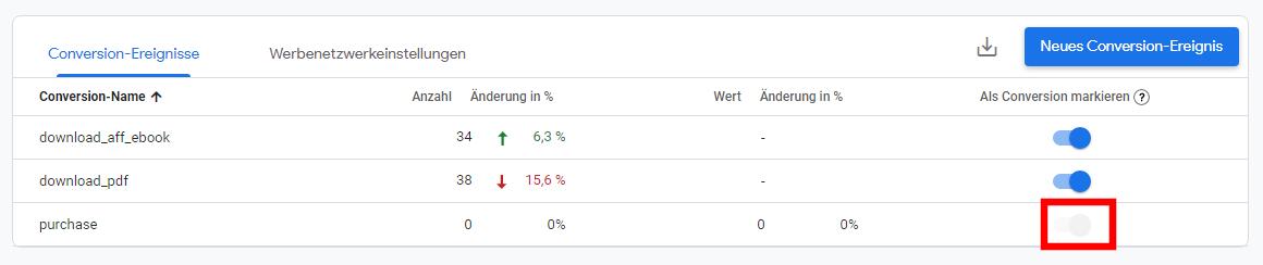 Screenshot Google Analytics 4 Conversion-Event-Übersicht