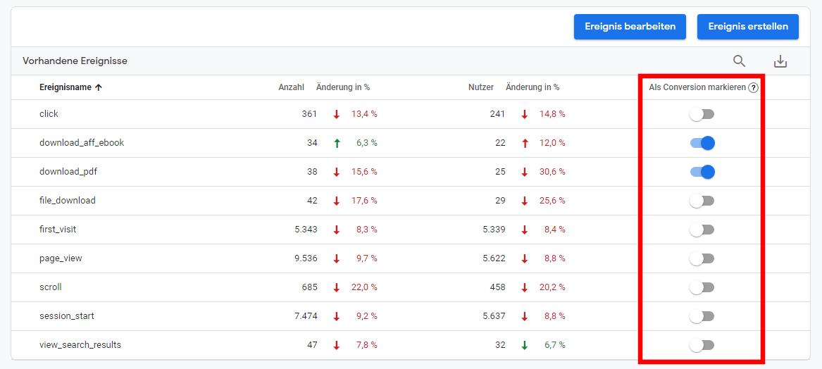 Screenshot Google Analytics 4 Ereignis als Conversion markieren