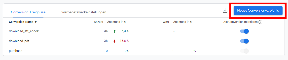 Screenshot Google Analytics 4 Neues Conversion-Ereignis